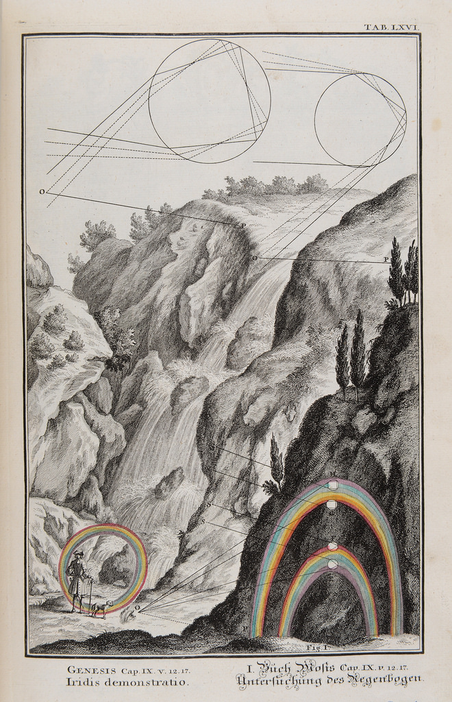 The Public Domain Review: Rainbows in Art